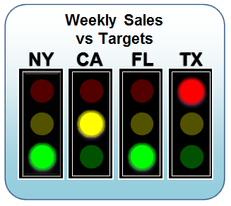 How To Make Traffic Light Excel